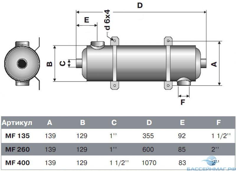 Теплообменник pahlen mf 260 цена технические данные пароводяных кожухотрубных теплообменников